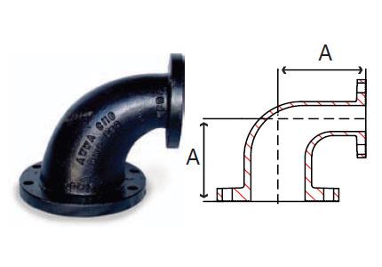 Cast iron 90 types pdf