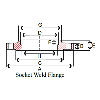 2329-schedule-40-80-socket-weld-raised-face-flange-dimensions
