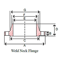 2331-schedule-10-40-80-weld-neck-raised-face-flange-dimensions